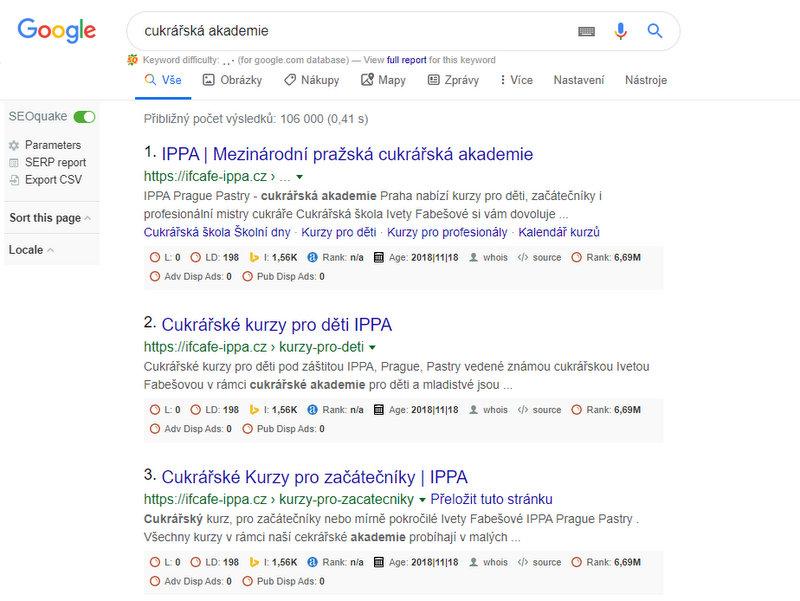 Mezinárodní cukrářská akademie Ivety Fabešové